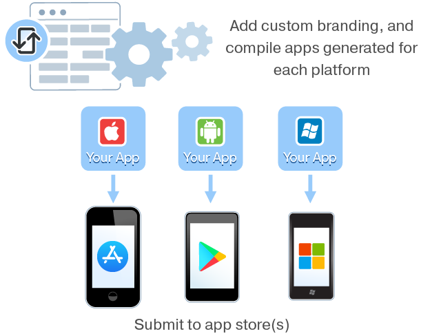 how_mt_works_3_appdev