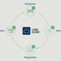 labelcloud